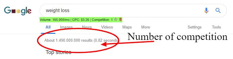 Google keyword competition